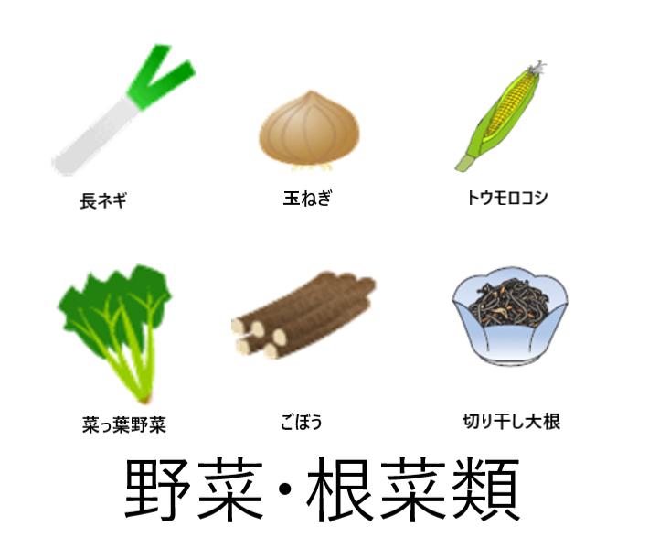 野菜・根菜